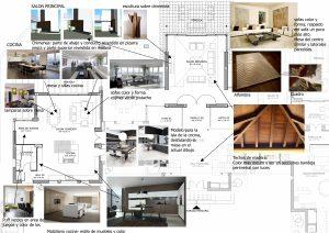 Diseño de Dossier de Interiorismo